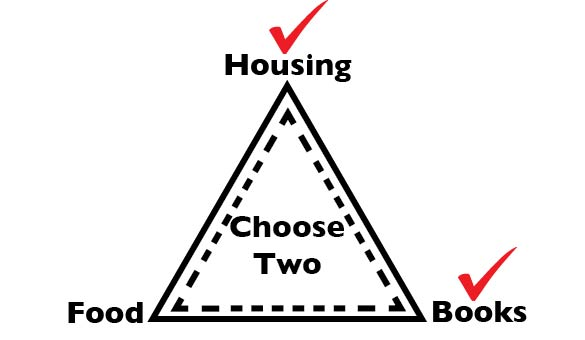 Students can have to choose two between housing, books and food.