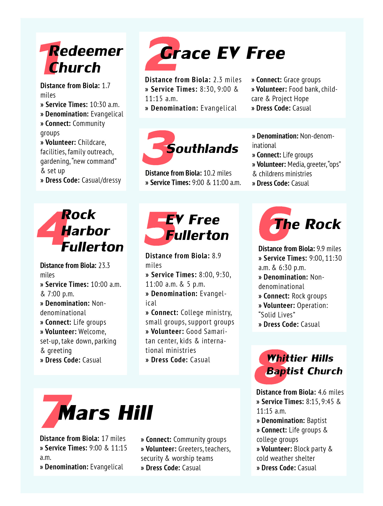 Search for your church: A quick overview of local churches