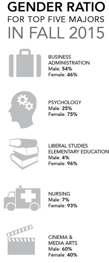 Infographic by Emily Hayashida/THE CHIMES