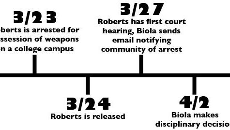 A timeline of Jason Roberts' arrest