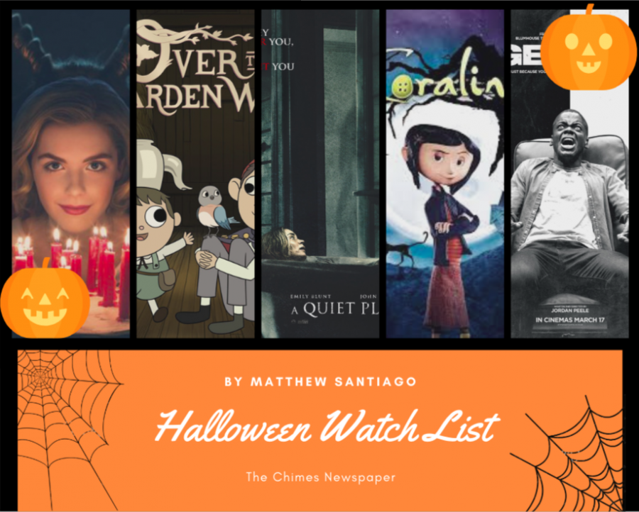 Check+out+this+Halloween+watchlist
