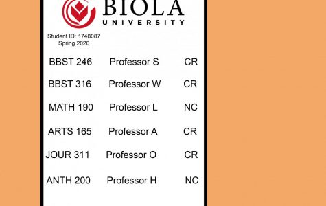 Biola grants credit/no credit option for Spring 2020 grades